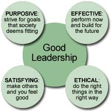 qualities of a good political leader